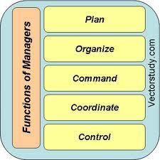 5 principles