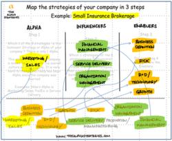 Color Strategy Board