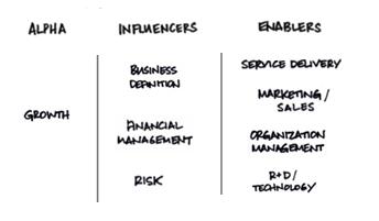 Strategic Plan Storytelling