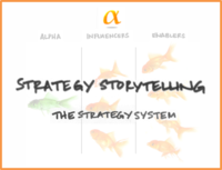 The Strategy System 2