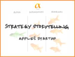 Apples Startup