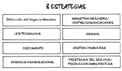 8estrategias