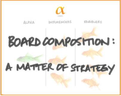 Board Composition Title