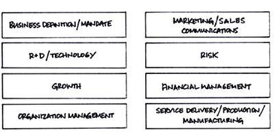 8 Strategy Framework-1