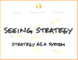 Seeing Strategy
